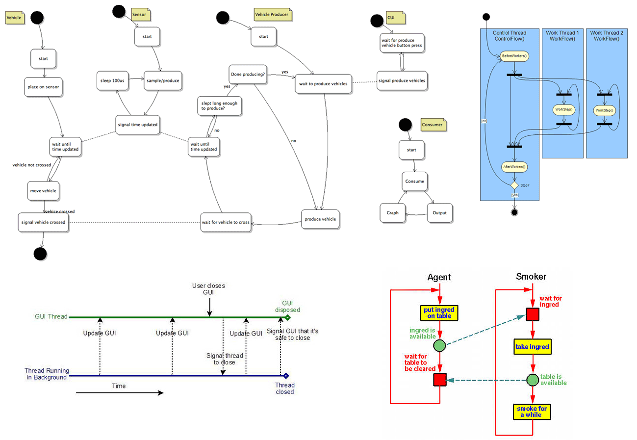 pdf мощные высокочастотные транзисторы 1985